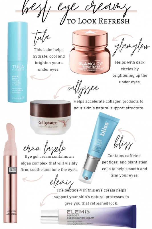 Best Eye Creams to Look Refresh