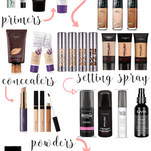 Top Makeup Products for Oily Skin